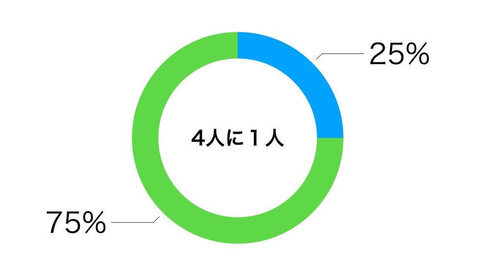 スクリーンショット 2020-05-27 21.43.58